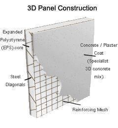 Tấm tường bê tông 3d